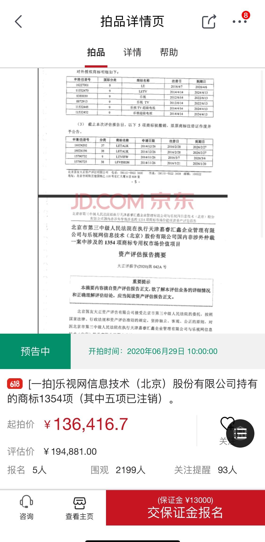 快讯!乐视1300多个商标将被拍卖 评估价格为19.4万元