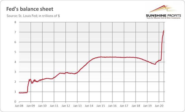 """美联储突然开始""""翻脸,3月中旬的750亿大幅降至目前的45亿美债"""
