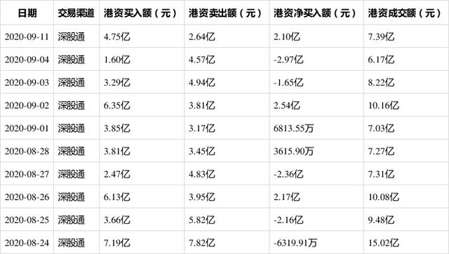 歌尔股份9月11日获深股通净买入2.10亿 占该股当日总成交量的5.82%