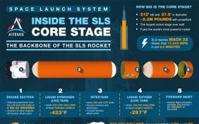 美国登月火箭首次点火失败 美国载人登月计划蒙上阴影