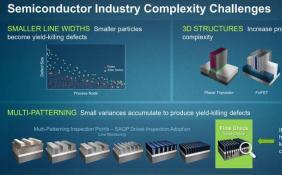AI 进入半导体制造业 美国光学半导体晶圆检测机运行速度提升3 倍