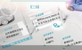 """上海车展""""战火""""提前烧起 中高端新能源市场混战"""