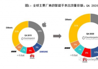 苹果Apple Watch ECG心电图功能过审 成为数不多差异化卖点