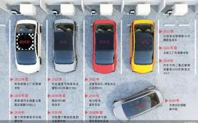 """全球""""脱碳""""车企内卷 电气化质疑困扰汽车行业未来"""