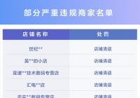 抖音电商开展手机类商品专项治理 清退57家违规店铺下架违规内容
