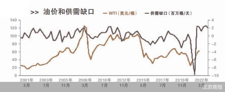 油价半年涨50% 国际油价突破75美元关口