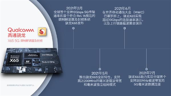 里程碑式连接!高通完成200MHz载波带宽5G毫米波数据连接