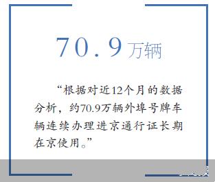 北京发布外省区市机动车交通管理新措施 外地车牌限行再升级