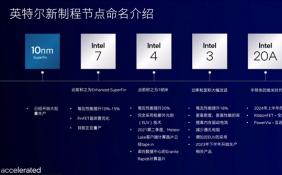Intel公布全新CPU工艺路线图 誓言重回世界第一