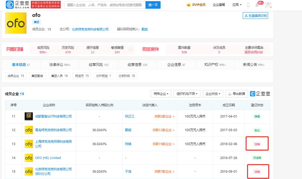 公司资金链断裂 ofo上海深圳等公司相继注销