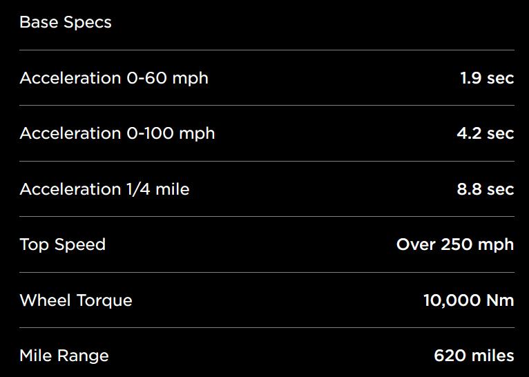 受全球供应链瓶颈影响 特斯拉Roadster上市时间将推迟至2023年