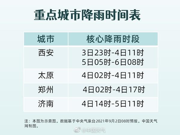中央氣象臺發布暴雨藍色預警 山西陜西四川等地有大暴雨