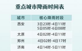 中央气象台发布暴雨蓝色预警 山西陕西四川等地有大暴雨