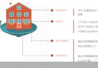 """央行再提房地产""""两个维护"""" 坚持不将房地产作为短期刺激手段"""