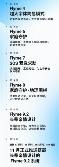 魅族Flyme率先完成手机系统适老化适配 支持机型曝光