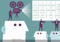 电影市场迎来新一轮上新 6部新片蓄势待发谁是下一个爆款